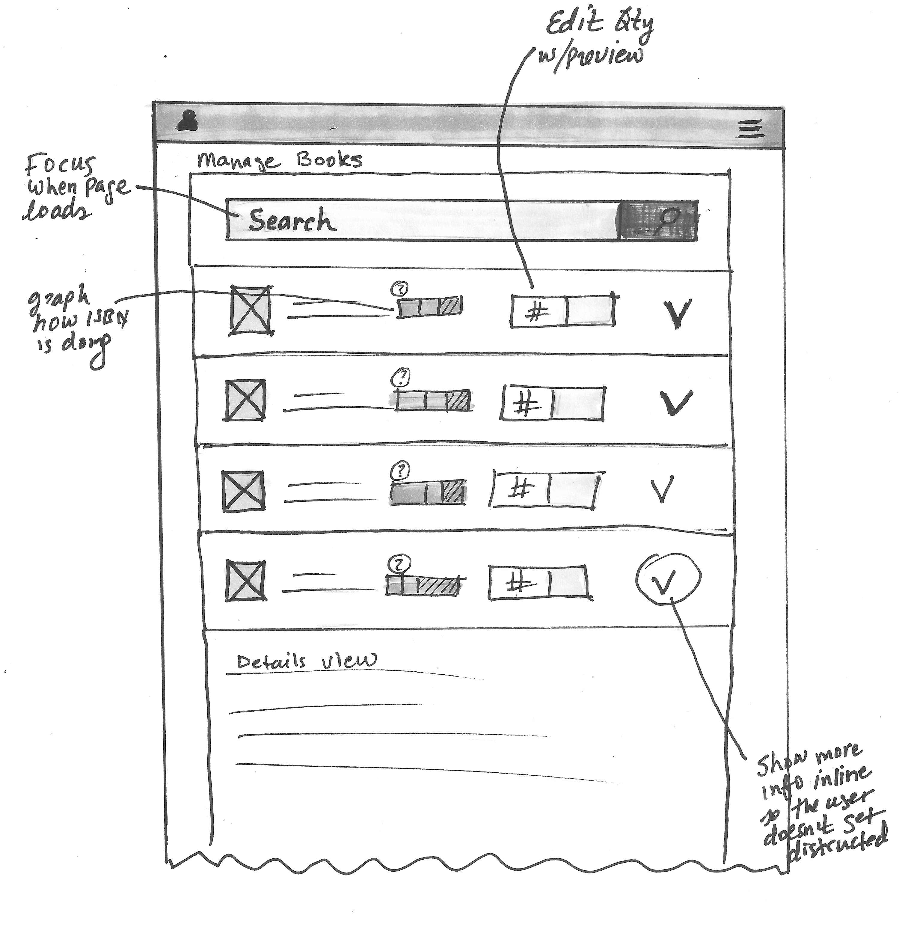 IMS Wireframe