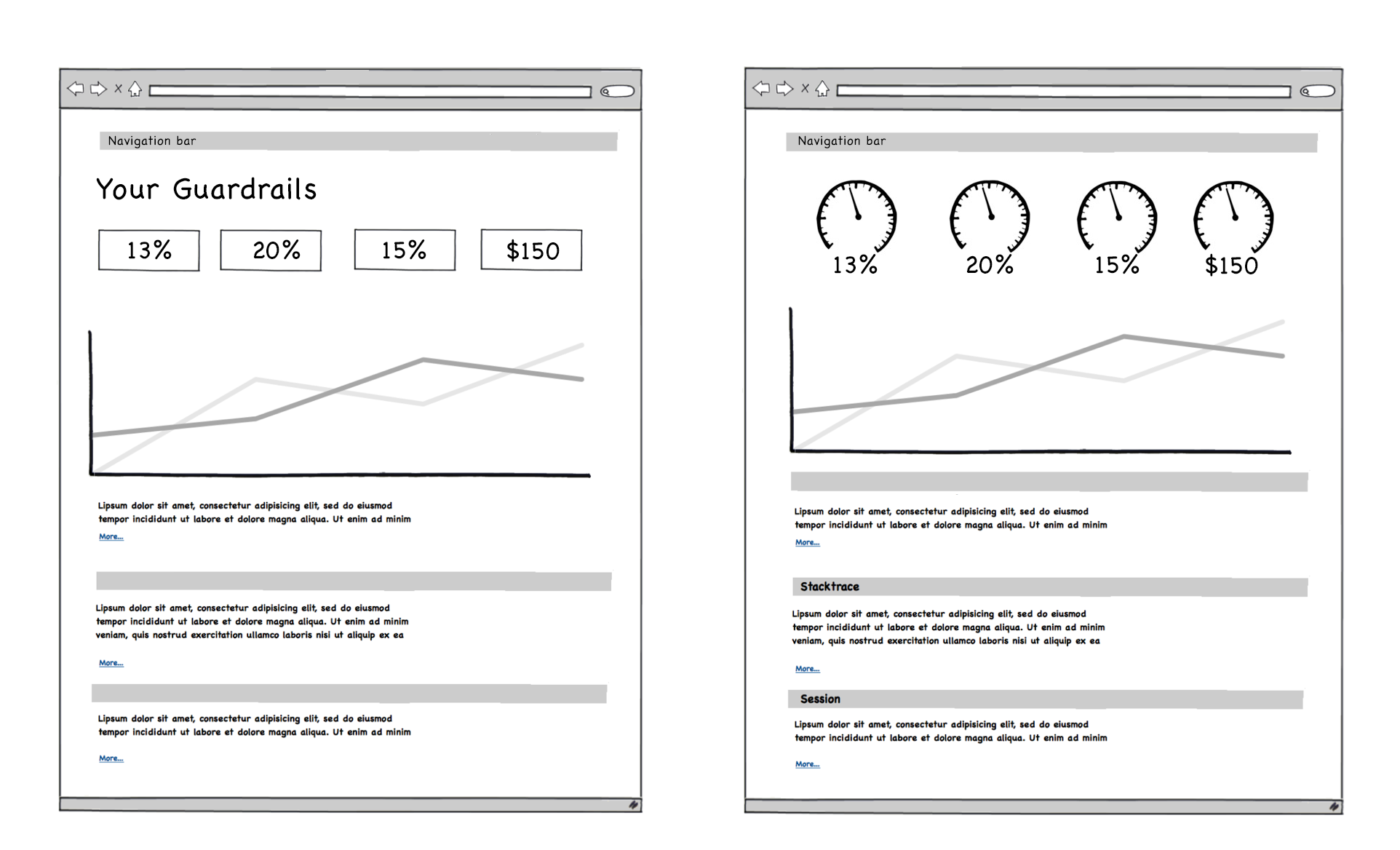 Guardrails Wireframes